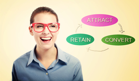 retain: Business woman wearing a red eye glasses with concept of Attract, Convert, Retain
