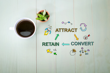 small business: Attract, Convert and Retain concept with a cup of coffee on a pastel green wooden table Stock Photo