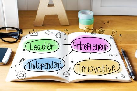 Entrepreneur concept with notebook on wooden desk