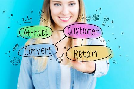 Kundenakquise-Konzept mit jungen Frau auf blauem Hintergrund Standard-Bild - 60940039