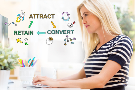 Attract Convert Retain with happy young woman sitting at her desk in front of the computer