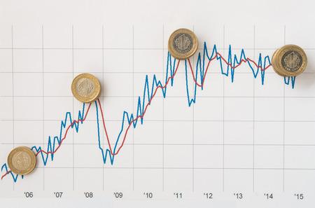 turkish lira: growth graphic and Turkish lira Stock Photo