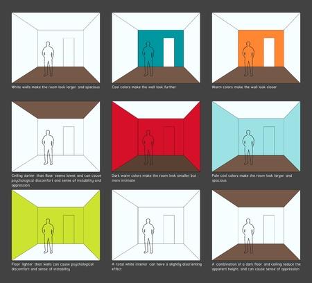wahrnehmung: Dekoration zuhause, Interior Design-Grundlagen. Farbschema und Raum Wahrnehmung