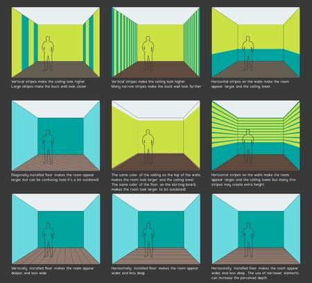 perceptie: Home decoratie, interieur design basics. Kleurenschema en ruimtelijk inzicht. Strepen Stock Illustratie