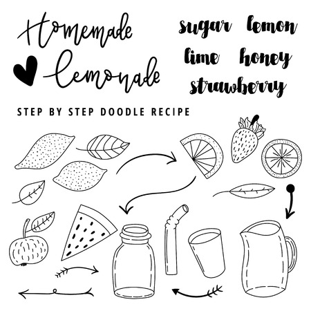 handdrawn: Set of hand drawn simple line vector doodle icons. Drink lemonade. Step by step easy to do recipe.