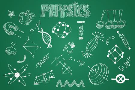 spring balance: Hand drawn Physics set. Chalk on the blackboard