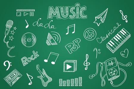 Hand drawn Music set. Chalk on the blackboard