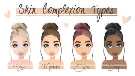 four different skin complexion types Çizim