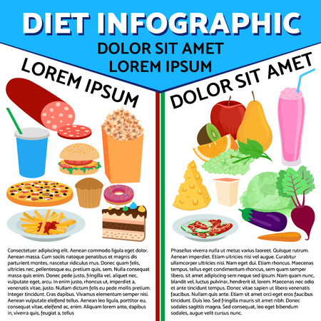 frankfurter: Healthy and unhealthy food flat infographic of fastfood, vegetables and fruits on the white background.