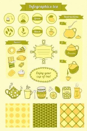 調理法、お茶情報グラフィック、お茶の件名にインフォ グラフィックの要素を設定します。