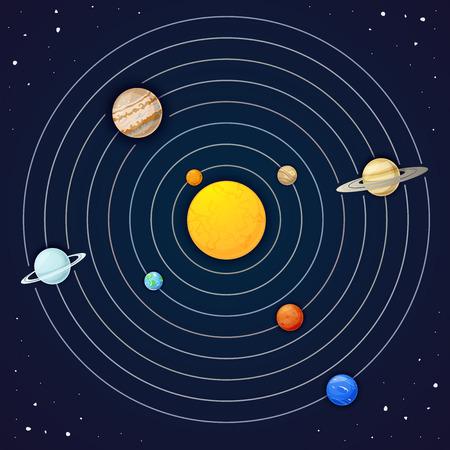 Los planetas del sistema solar Foto de archivo