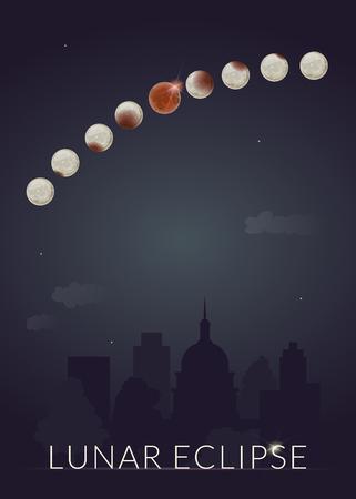 Total Lunar Eclipce vertical banner, night city