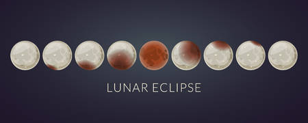 All phases of a total lunar eclipse Иллюстрация