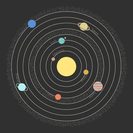 The model of the solar system. Vector illustration