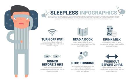 sleepless: Sleepless Man infographics, cartoon vector illustration