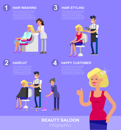 glamorous woman: Detailed character Barber makes a hair washing, cut and styling for glamorous girl, beautiful smiling blond woman. Web banner template  for beauty saloon Illustration