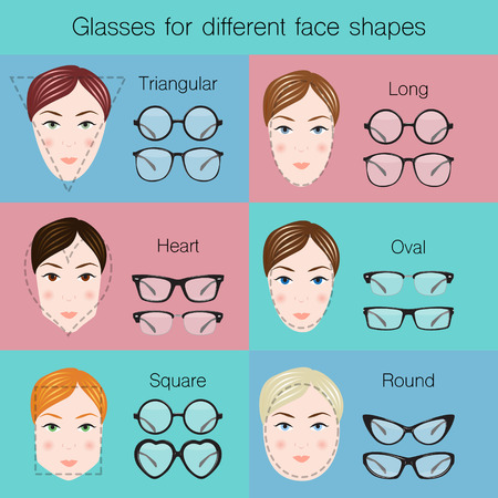 glasses: Illustration of different glasses for different dace shapes.