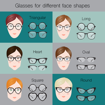 diopter: Illustration of different glasses for different dace shapes.