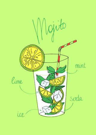 Mojito recipe with lettering. Vector illustration