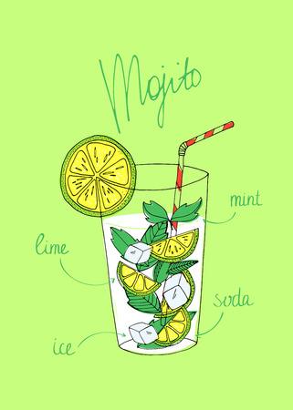 Mojito recipe with lettering. Vector illustration