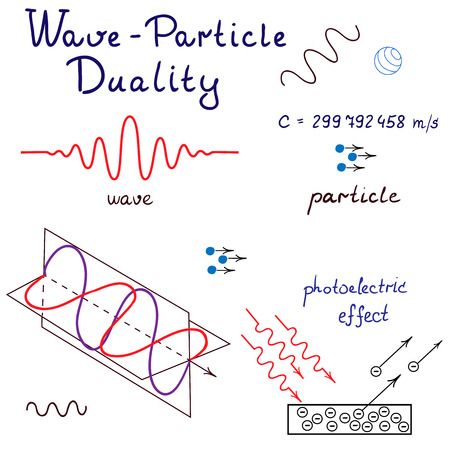 photons: Illustration of Wave-Particle Duality. Quantum optics and physics bases. Illustration