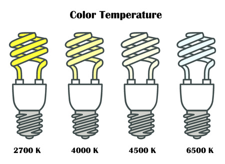 fluorescent light: Compact fluorescent light bulbs with typical color temperatures. Vector illustration.