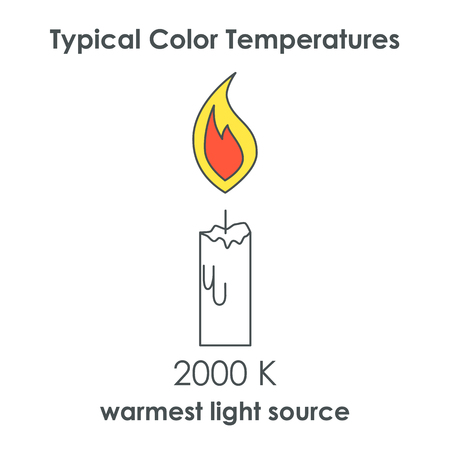 light source: Candle icon with color temperature. Warmest light source. Vector illustration.