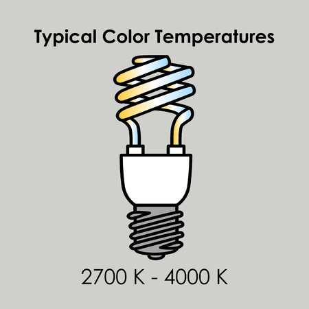 fluorescent light: Compact fluorescent light bulb with typical color temperatures. illustration.