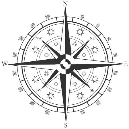 compass rose: wind rose, compass