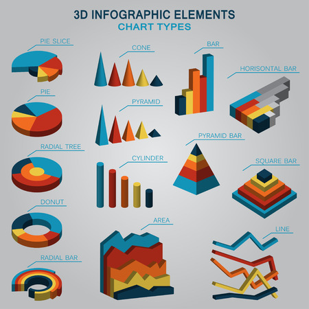 inforgraphic: vector 3d inforgraphic elements of chart types. EPS Illustration