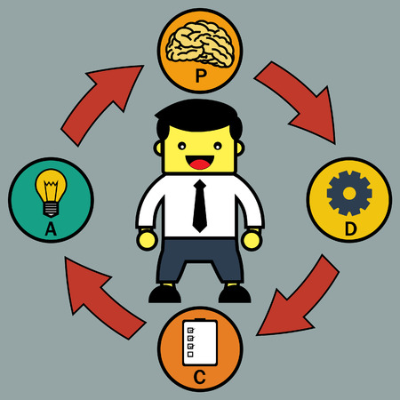 plan do check act: Businessman stand in PDCA cycle. Illustration