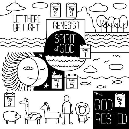 eden: Genesis one, God created the word.