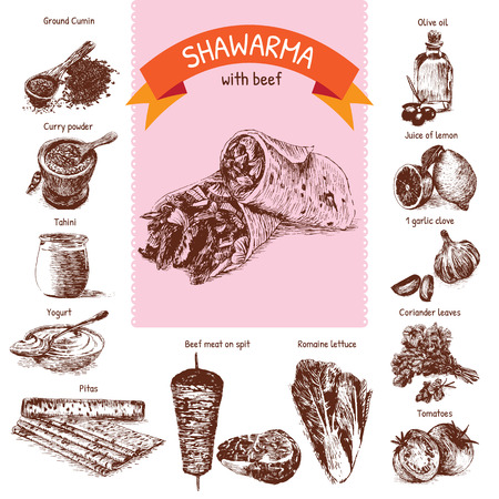doner: illustration of shawarma ingredients with beef. Hand drawn colorful illustration on white background