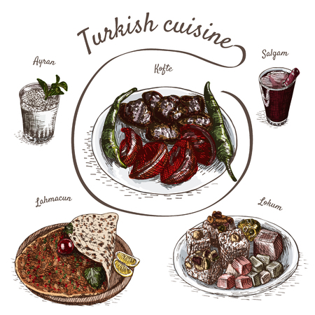 Menu of Turkey colorful illustration. Vector illustration of turkish cuisine. Иллюстрация
