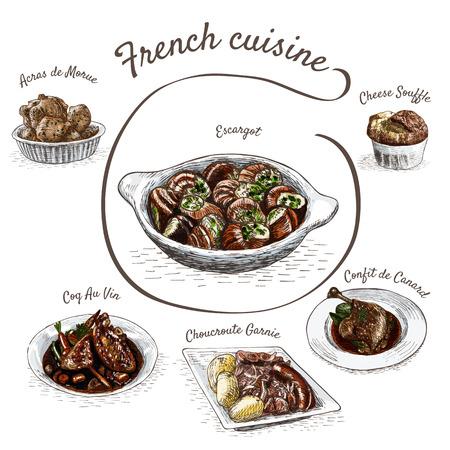 baked potatoes: Vector illustration of French cuisine. Illustration