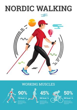 Affiche illustrée illustrée illustrée pour Nordic Walking. L'illustration plate de l'homme de randonnée sportive.