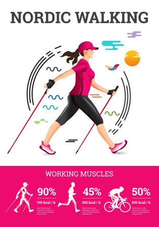 Vector ilustró el cartel del infographics para el caminar nórdico. La ilustración plana de mujer de senderismo de deporte.