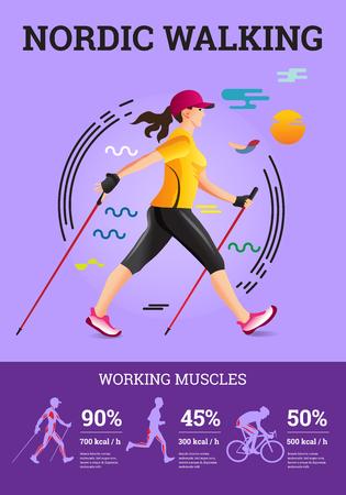 Vector geïllustreerde infographics poster voor Nordic Walking. De platte illustratie van sportwandelende vrouw. Vector Illustratie