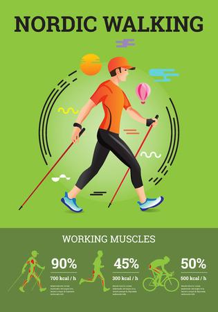 ノルディック ・ ウォーキング用ベクトル イラスト インフォ グラフィック ポスター。スポーツ ハイキング男のフラットの図。  イラスト・ベクター素材