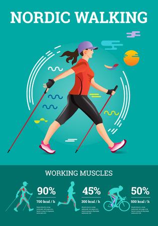 Vector geïllustreerde infographics poster voor Nordic Walking. De platte illustratie van sportwandelende vrouw.