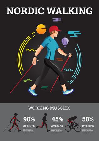 Vector geïllustreerd infographics poster voor Nordic Walking. De vlakke afbeelding van sport wandelen man.