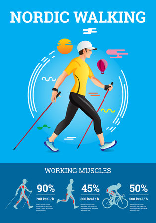Vector illustrated infographics poster for Nordic Walking. The flat illustration of sport hiking man. Иллюстрация
