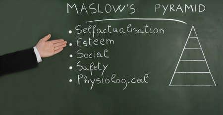 Hierarchy of Needs, blackboard presentation Standard-Bild