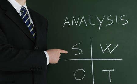 competitividad: El análisis de FODA