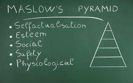 Teoría de Necesidades de Maslow Foto de archivo