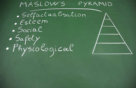 jerarquia: Maslow