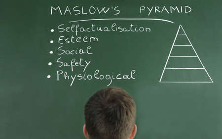 Maslow's pyramid of needs Stock Photo - 13525337