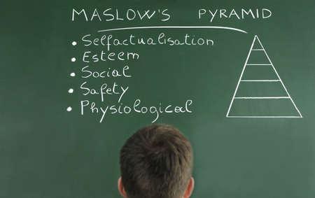 Maslow's pyramid of needs Stock Photo - 13525337