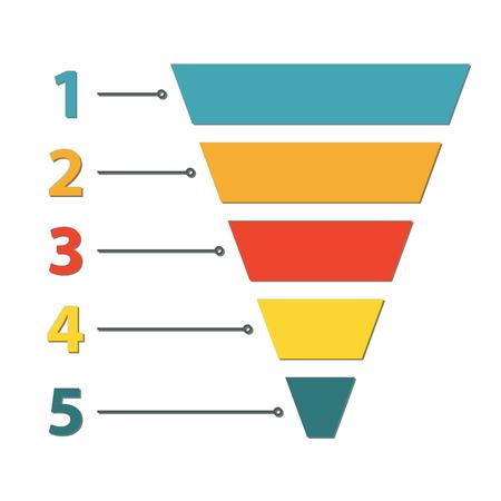 Trechter symbool. Infographic of web ontwerpelement. Sjabloon voor marketing, conversie of verkoop. Kleurrijke vectorillustratie.