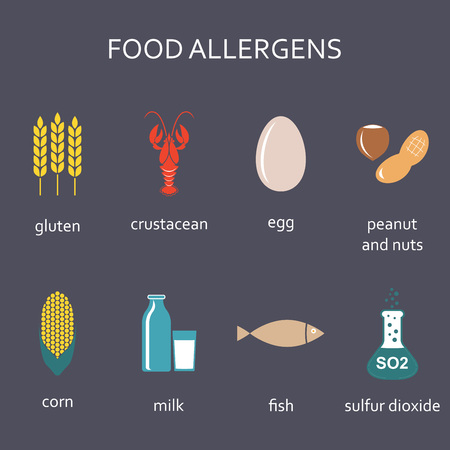 Jeu d'icônes de nourriture allergènes. Modèle de conception de repas allergène. Illustration vectorielle colorée.